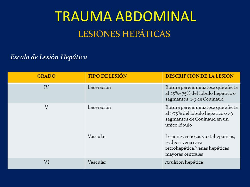 TRAUMA ABDOMINAL LESIONES HEPÁTICAS Escala de Lesión Hepática GRADO
