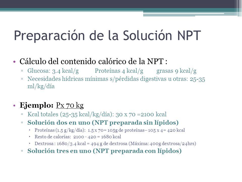 Preparación de la Solución NPT