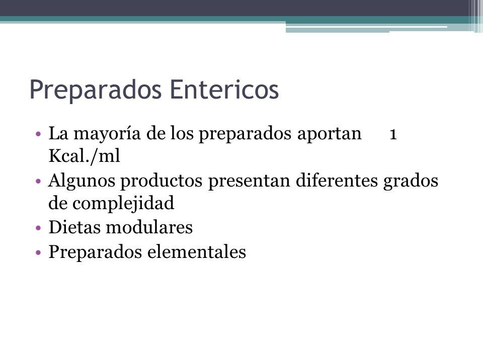 Preparados Entericos La mayoría de los preparados aportan 1 Kcal./ml