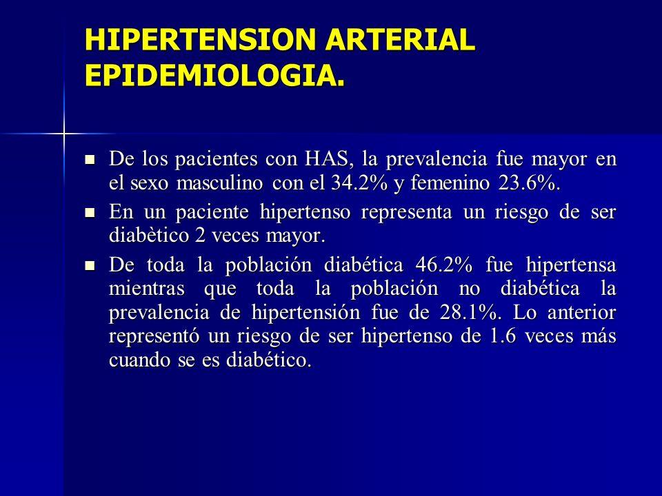 HIPERTENSION ARTERIAL EPIDEMIOLOGIA.