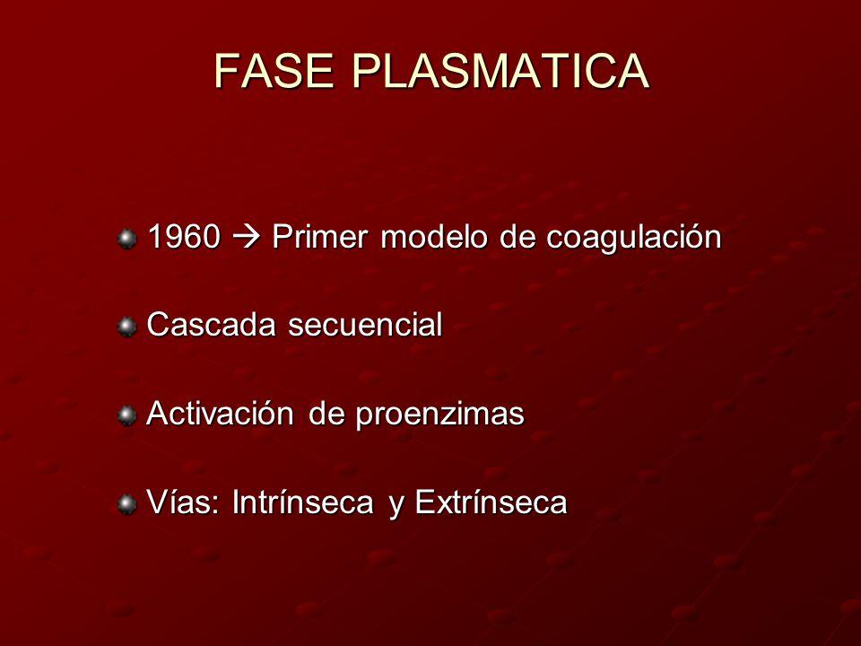 FASE PLASMATICA 1960  Primer modelo de coagulación Cascada secuencial