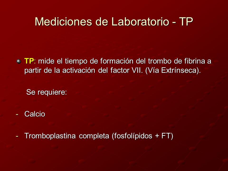 Mediciones de Laboratorio - TP