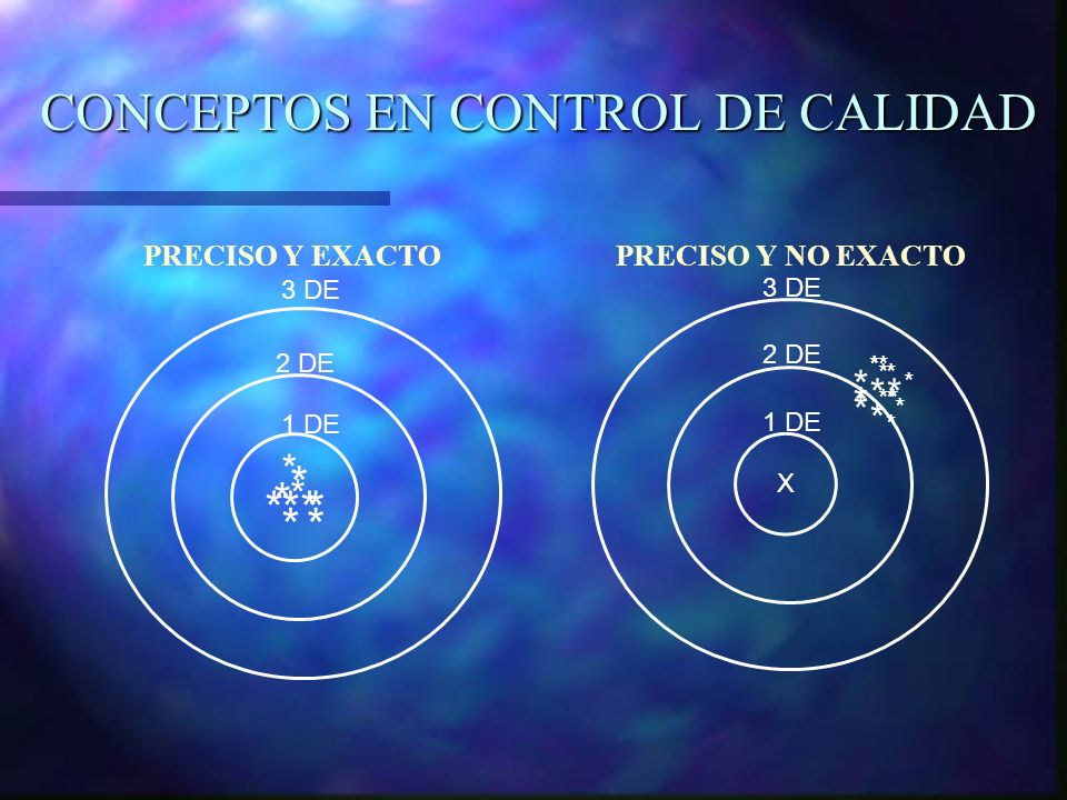 CONCEPTOS EN CONTROL DE CALIDAD
