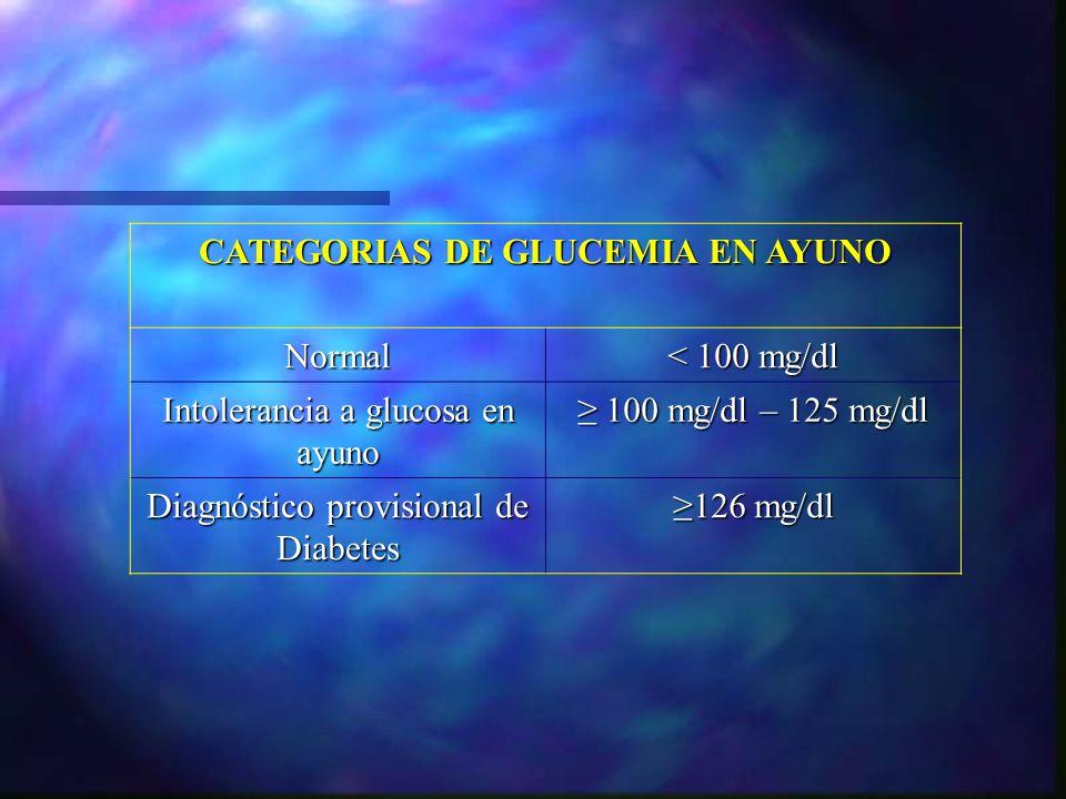 CATEGORIAS DE GLUCEMIA EN AYUNO