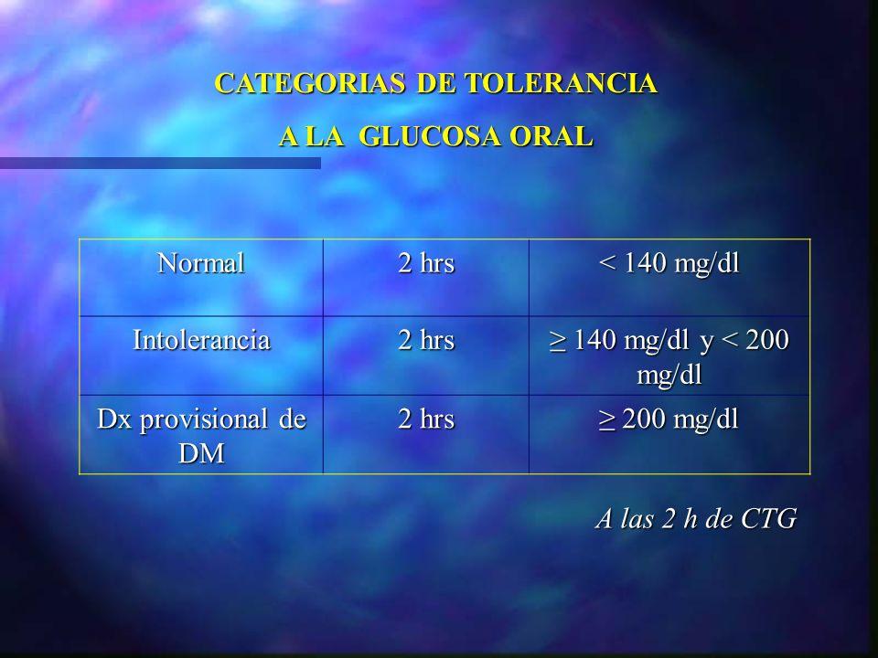 CATEGORIAS DE TOLERANCIA