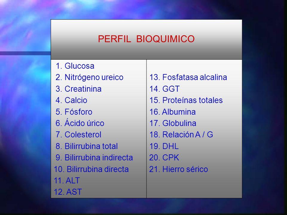 PERFIL BIOQUIMICO 1. Glucosa 2. Nitrógeno ureico 3. Creatinina