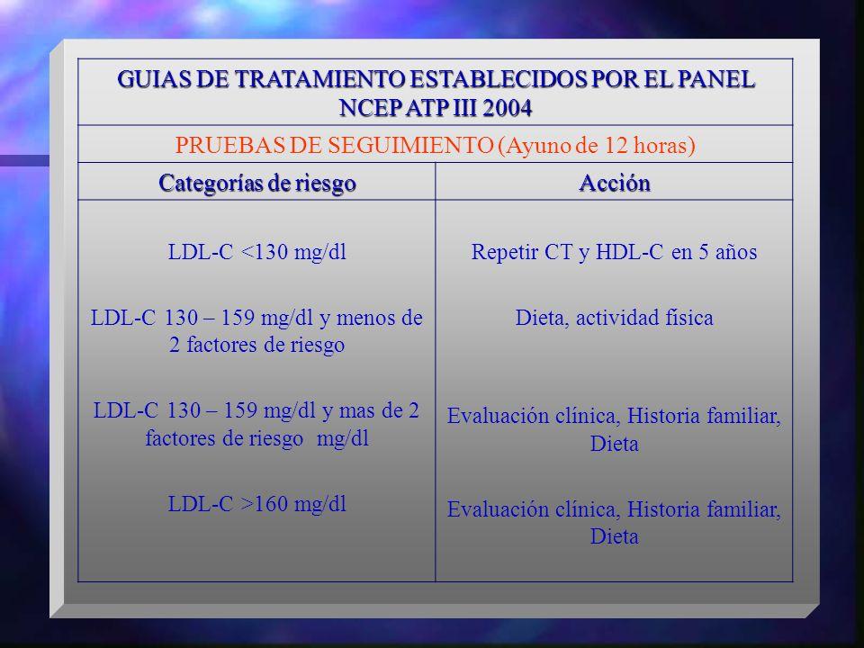 GUIAS DE TRATAMIENTO ESTABLECIDOS POR EL PANEL NCEP ATP III 2004