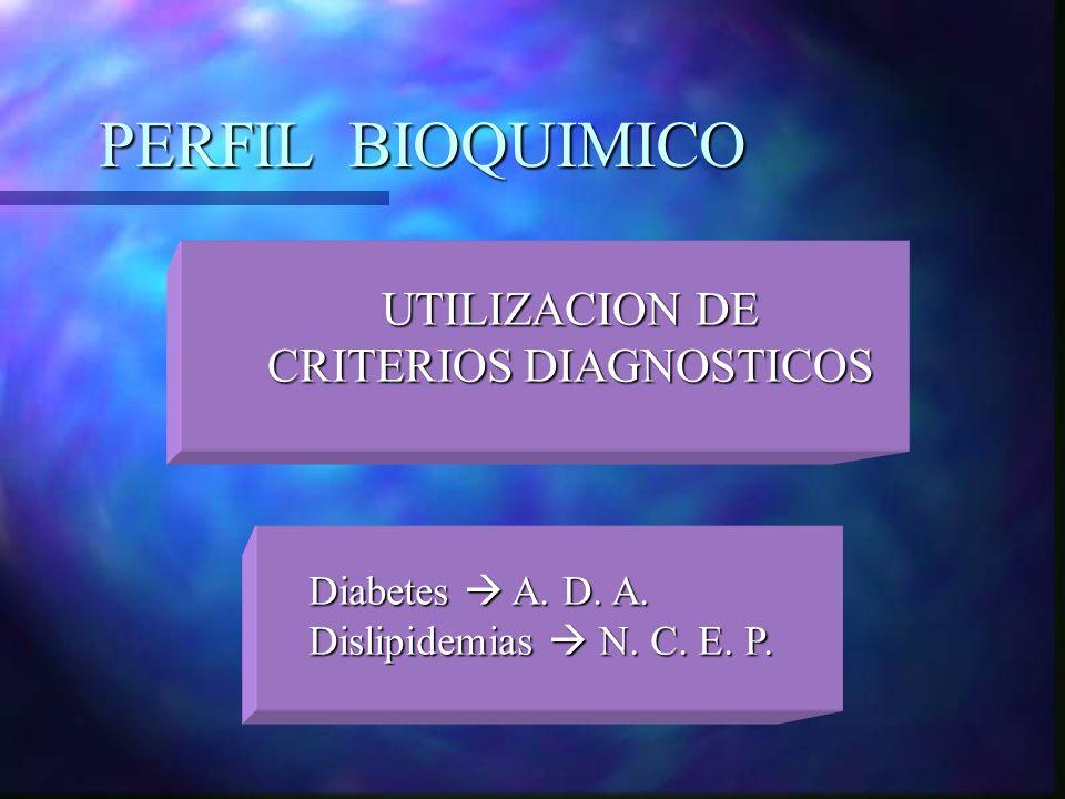 UTILIZACION DE CRITERIOS DIAGNOSTICOS