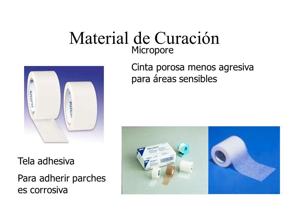 Material de Curación Micropore
