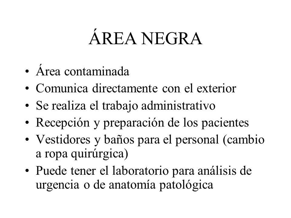 ÁREA NEGRA Área contaminada Comunica directamente con el exterior