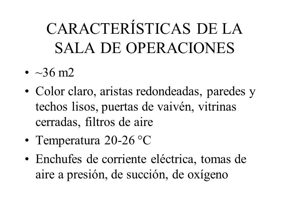 CARACTERÍSTICAS DE LA SALA DE OPERACIONES