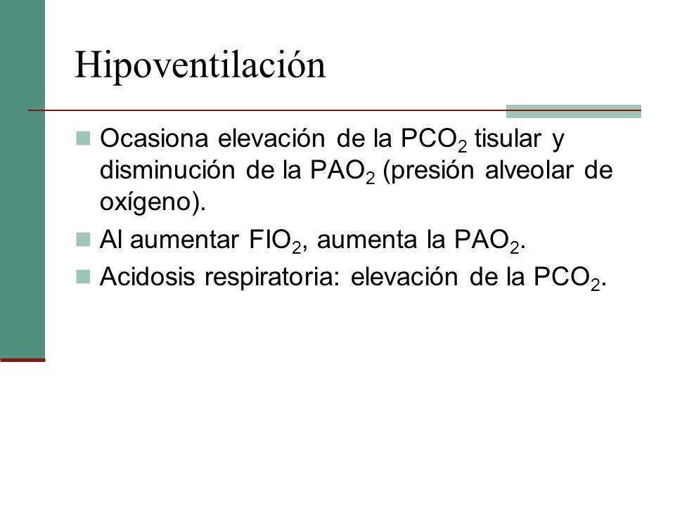 HipoventilaciónOcasiona elevación de la PCO2 tisular y disminución de la PAO2 (presión alveolar de oxígeno).