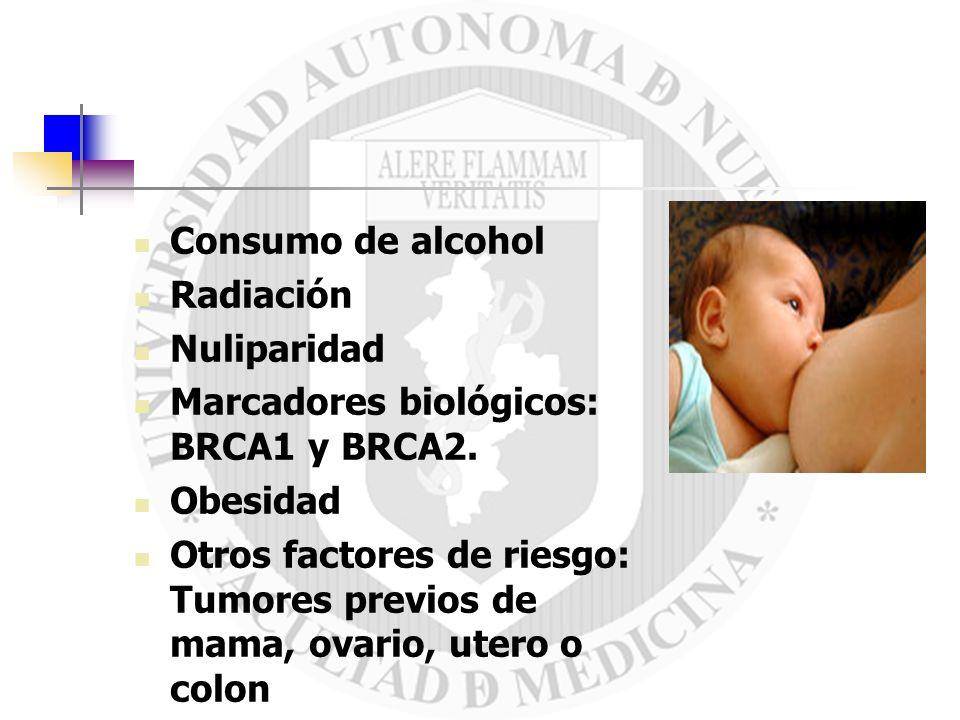 Consumo de alcohol Radiación. Nuliparidad. Marcadores biológicos: BRCA1 y BRCA2. Obesidad.