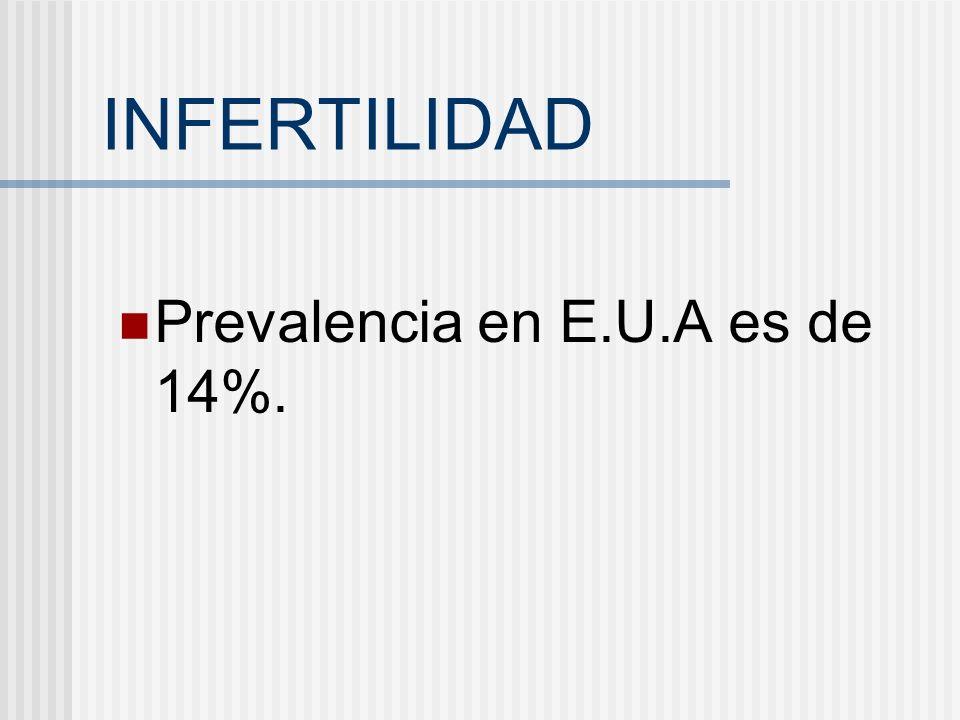 INFERTILIDAD Prevalencia en E.U.A es de 14%.
