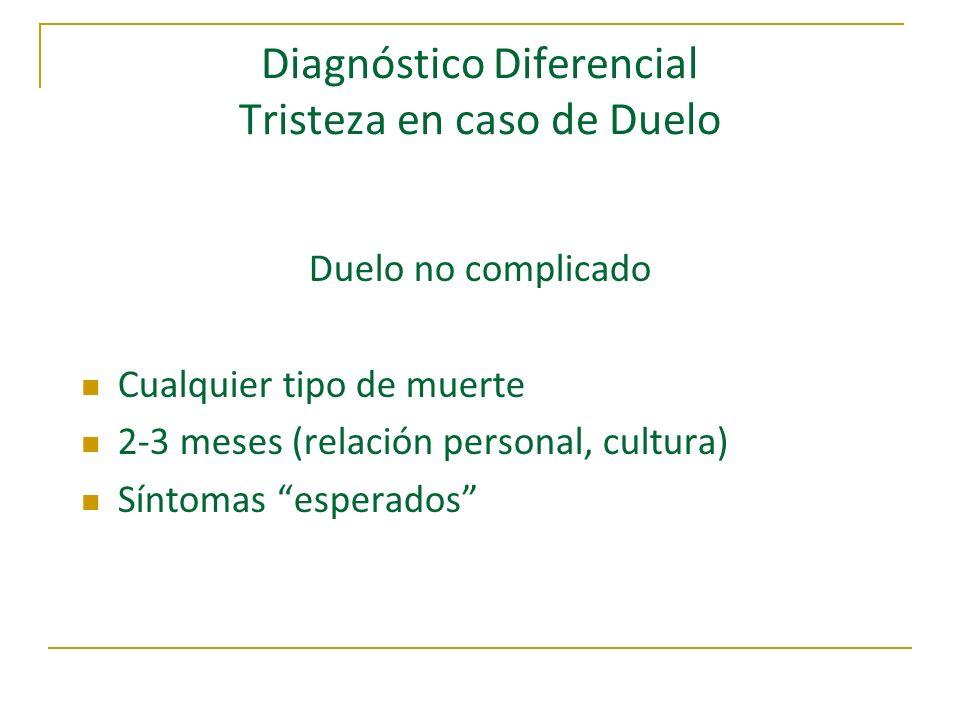 Diagnóstico Diferencial Tristeza en caso de Duelo