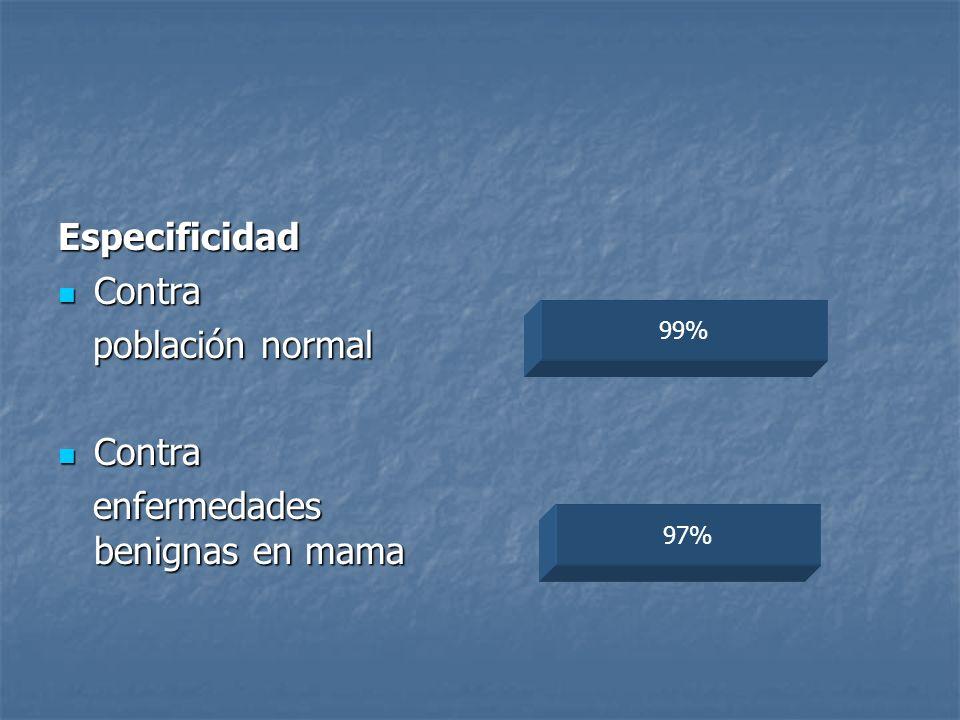 enfermedades benignas en mama