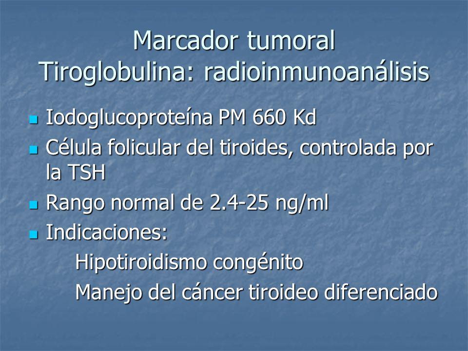 Marcador tumoral Tiroglobulina: radioinmunoanálisis