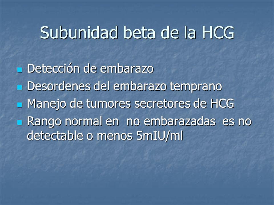 Subunidad beta de la HCG