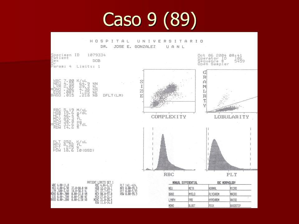 Caso 9 (89) Esta es la biometría hemática del HU
