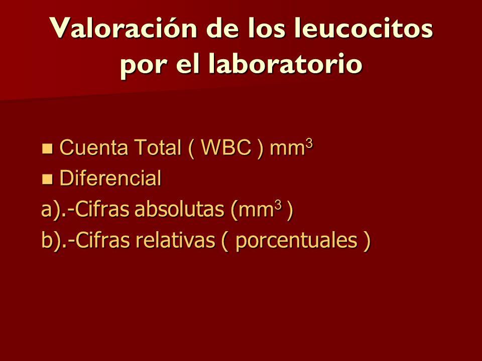 Valoración de los leucocitos por el laboratorio