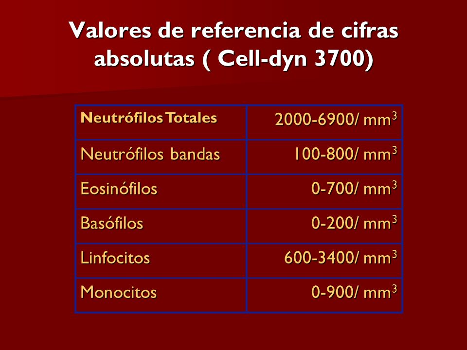 Valores de referencia de cifras absolutas ( Cell-dyn 3700)