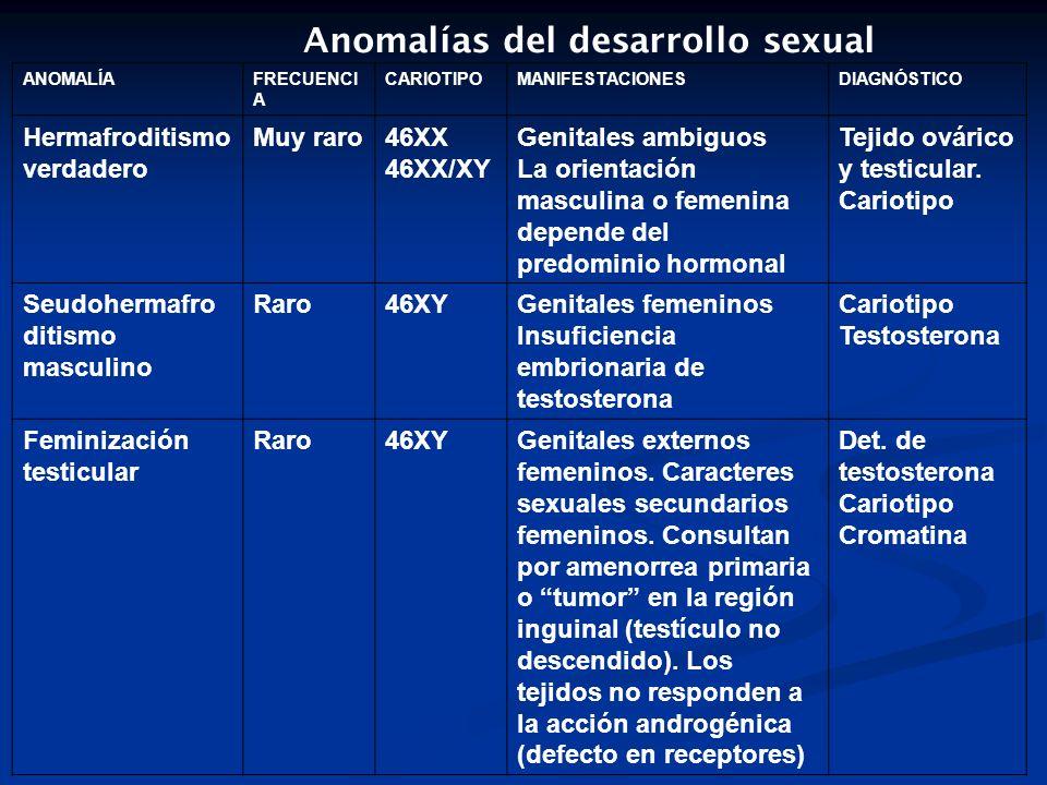 Anomalías del desarrollo sexual