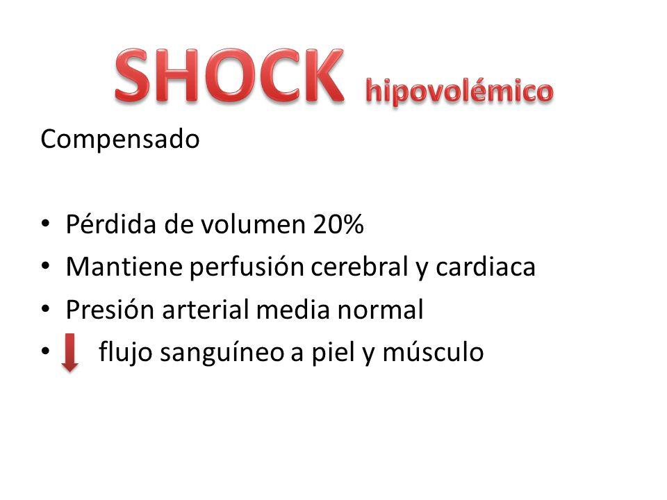 SHOCK hipovolémico Compensado Pérdida de volumen 20%
