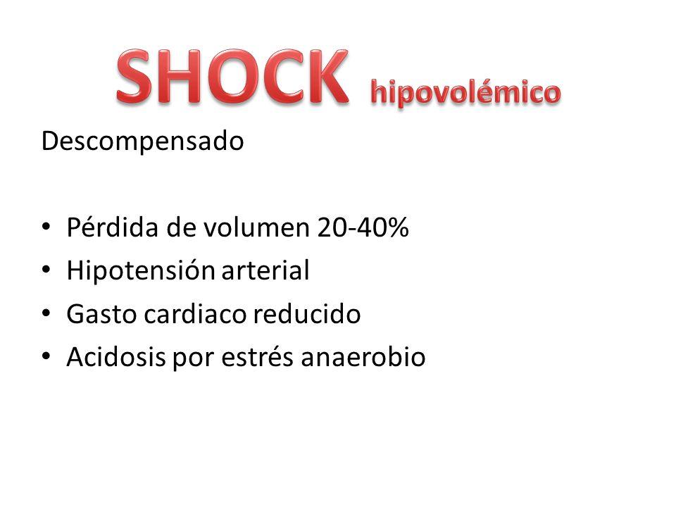SHOCK hipovolémico Descompensado Pérdida de volumen 20-40%