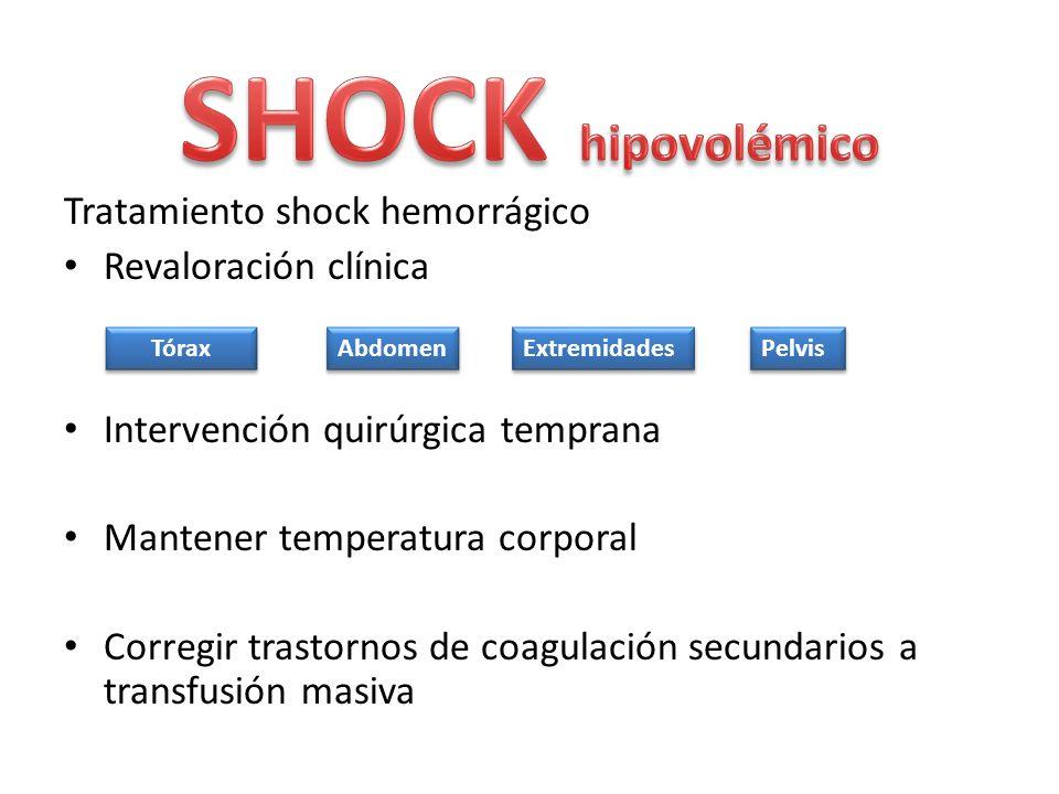 SHOCK hipovolémico Tratamiento shock hemorrágico Revaloración clínica