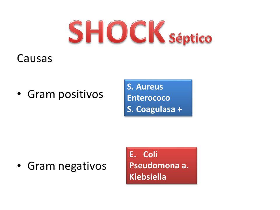 SHOCK Séptico Causas Gram positivos Gram negativos S. Aureus