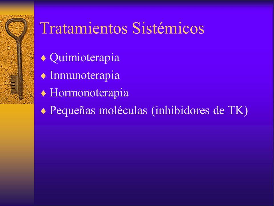 Tratamientos Sistémicos
