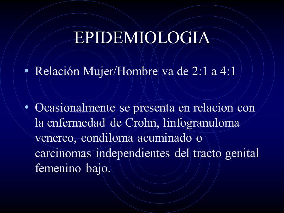 EPIDEMIOLOGIA Relación Mujer/Hombre va de 2:1 a 4:1