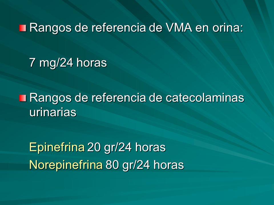 Rangos de referencia de VMA en orina: