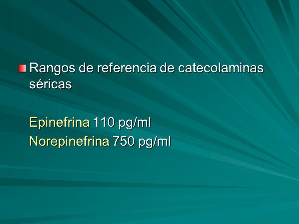 Rangos de referencia de catecolaminas séricas