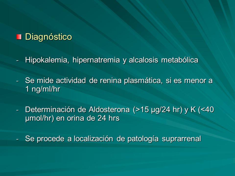 Diagnóstico Hipokalemia, hipernatremia y alcalosis metabólica