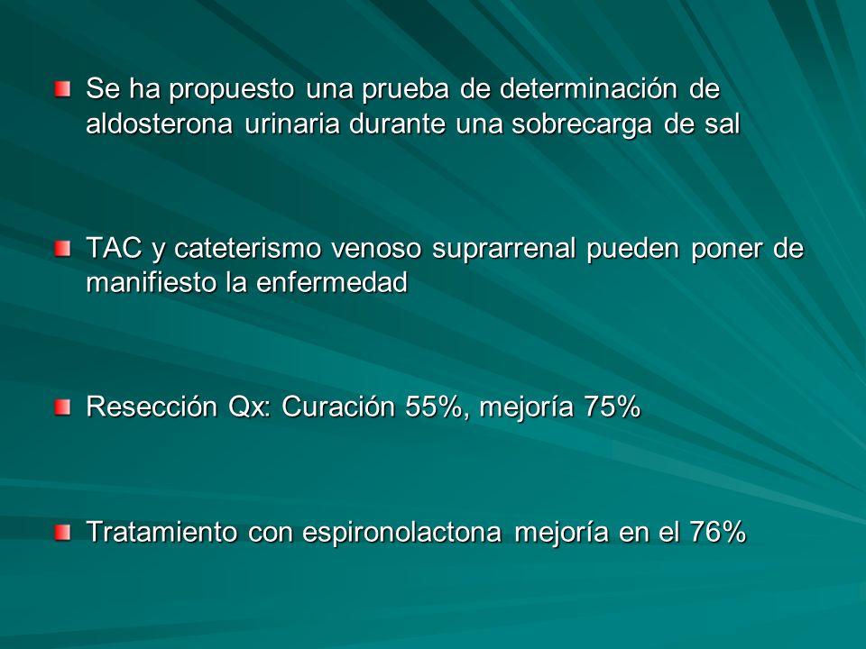 Se ha propuesto una prueba de determinación de aldosterona urinaria durante una sobrecarga de sal