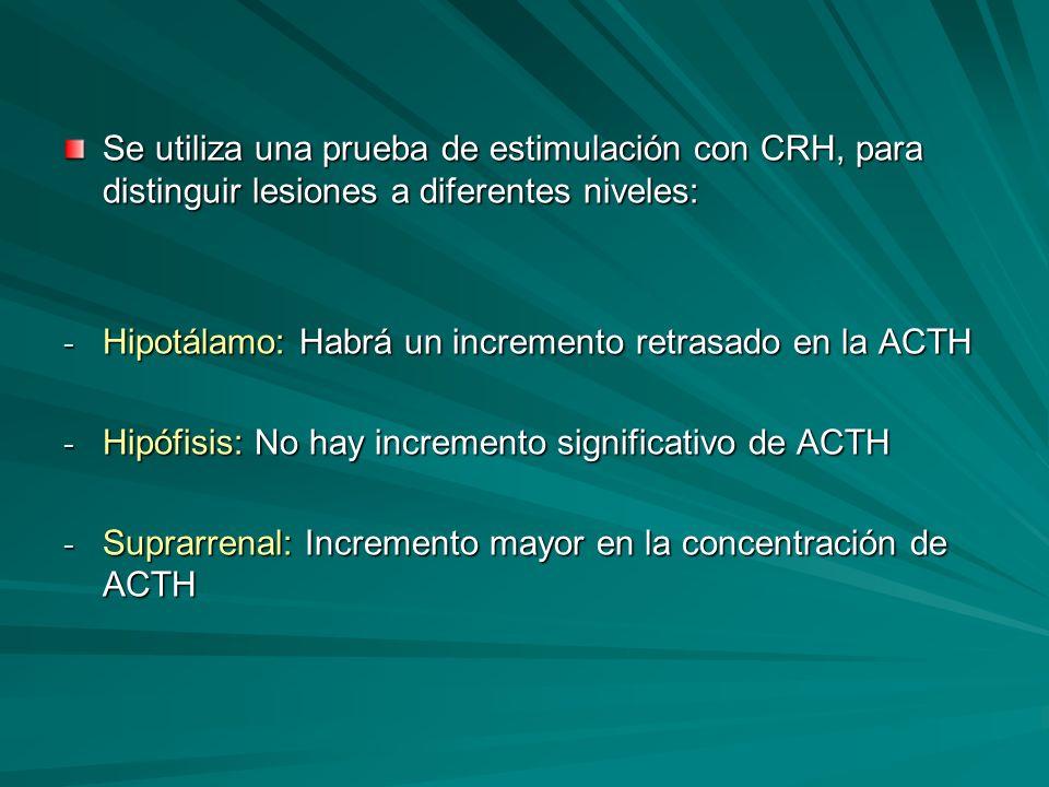 Se utiliza una prueba de estimulación con CRH, para distinguir lesiones a diferentes niveles: