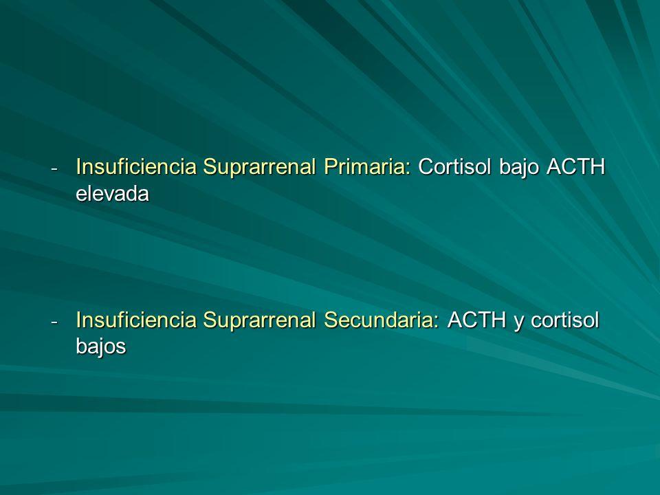 Insuficiencia Suprarrenal Primaria: Cortisol bajo ACTH elevada