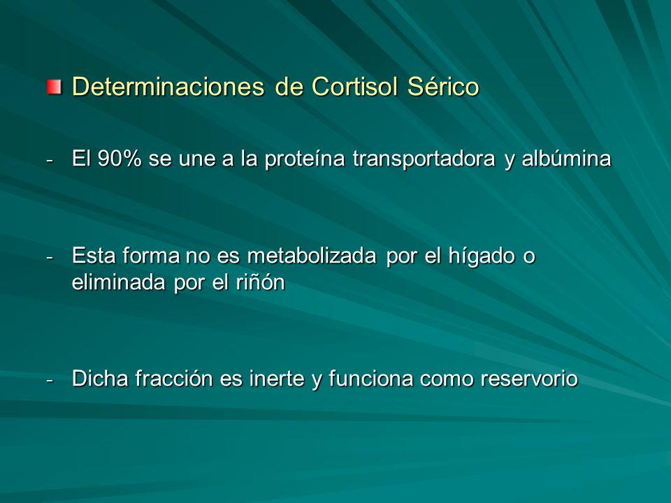 Determinaciones de Cortisol Sérico