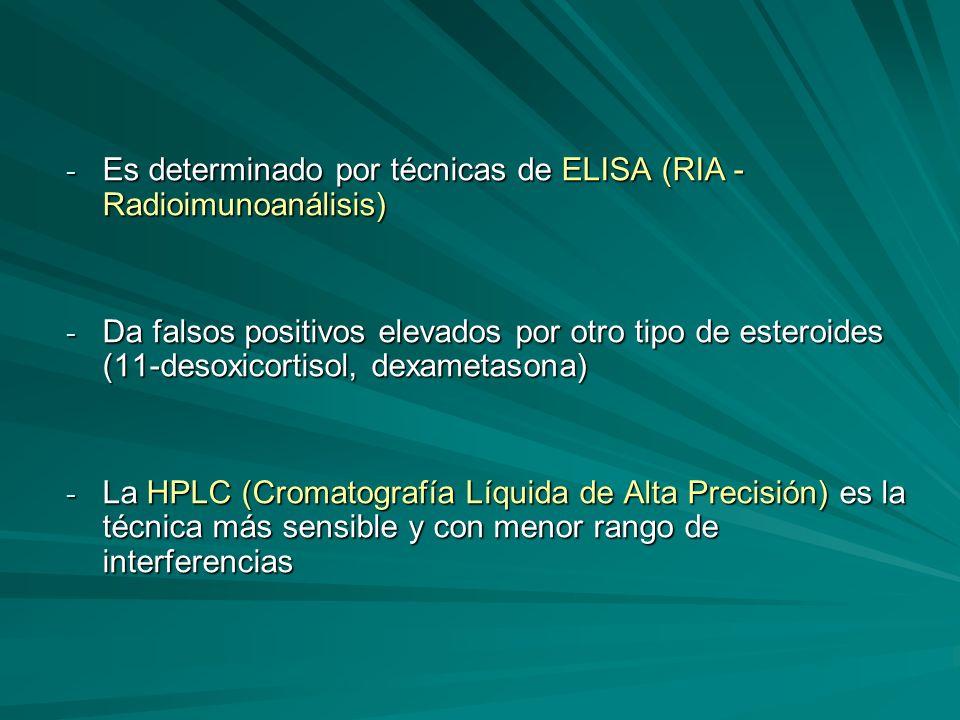 Es determinado por técnicas de ELISA (RIA - Radioimunoanálisis)