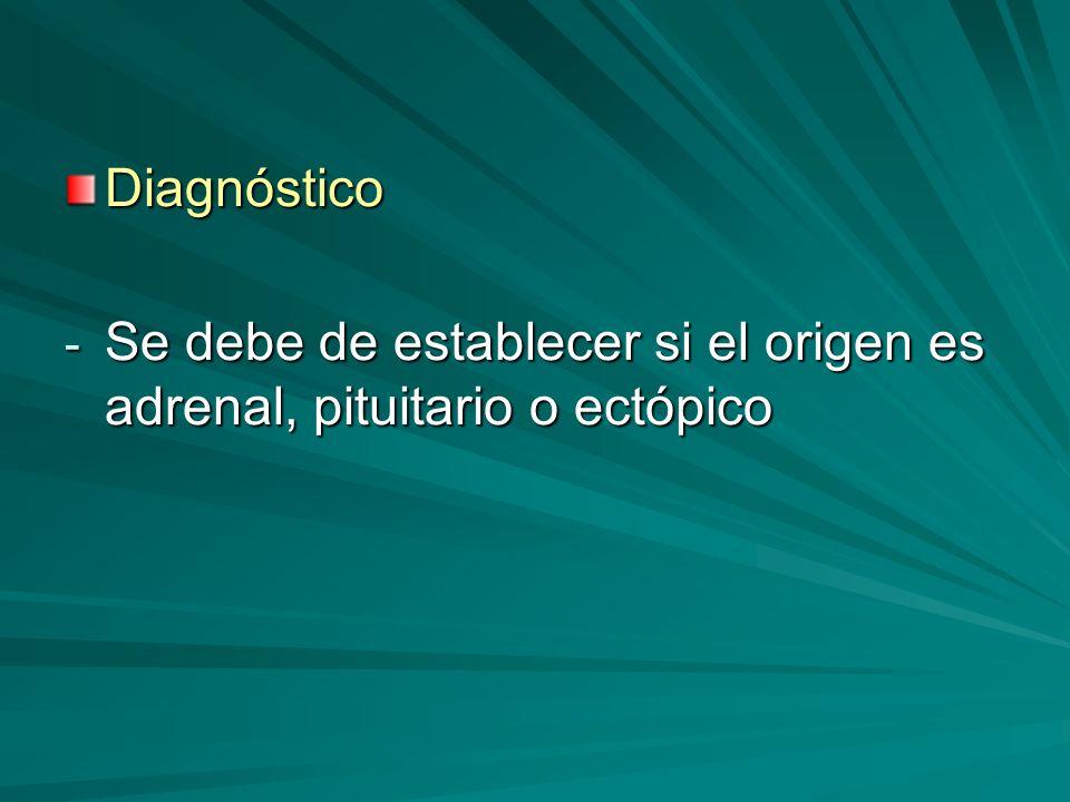 Diagnóstico Se debe de establecer si el origen es adrenal, pituitario o ectópico