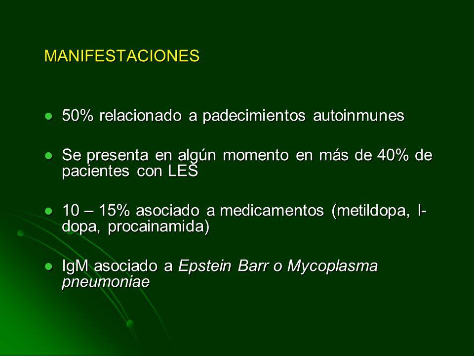 MANIFESTACIONES 50% relacionado a padecimientos autoinmunes. Se presenta en algún momento en más de 40% de pacientes con LES.
