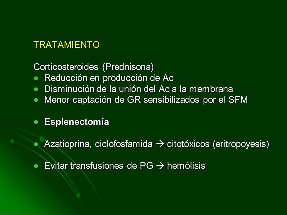 TRATAMIENTO Corticosteroides (Prednisona) Reducción en producción de Ac. Disminución de la unión del Ac a la membrana.