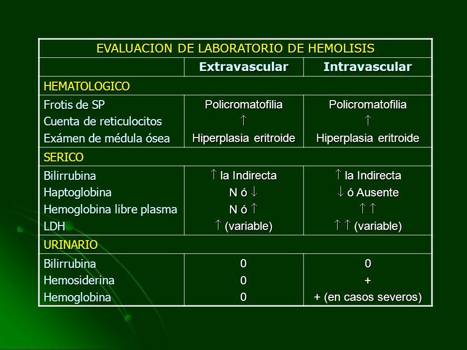 Extravascular Intravascular