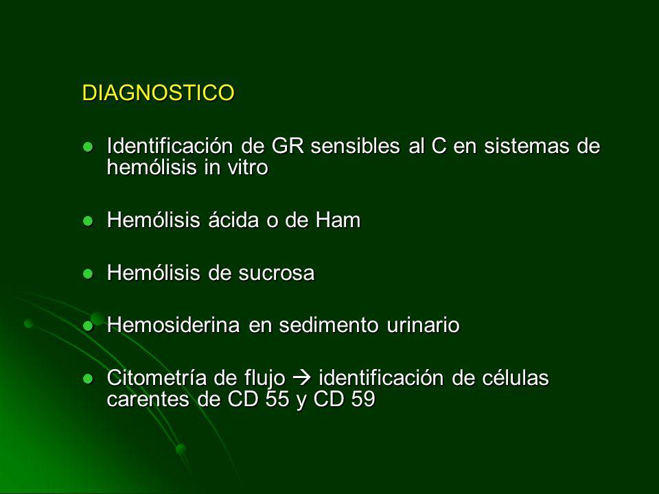 DIAGNOSTICO Identificación de GR sensibles al C en sistemas de hemólisis in vitro. Hemólisis ácida o de Ham.
