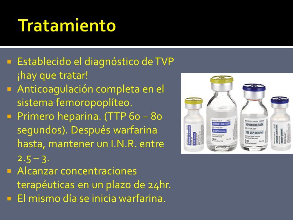 Tratamiento Establecido el diagnóstico de TVP ¡hay que tratar!