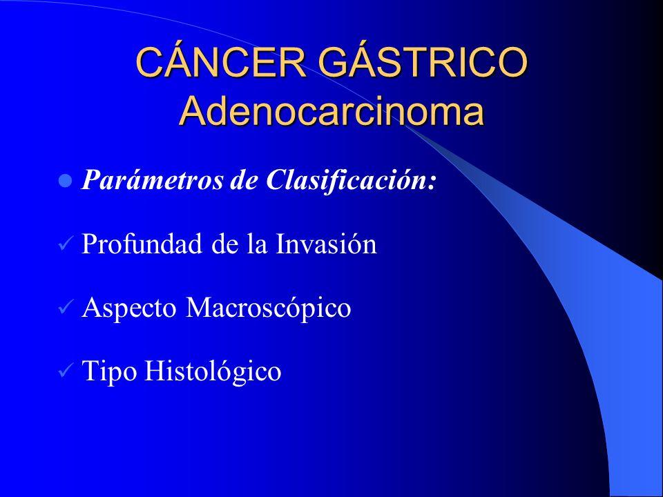 CÁNCER GÁSTRICO Adenocarcinoma