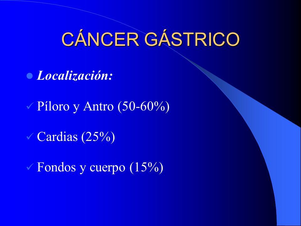 CÁNCER GÁSTRICO Localización: Píloro y Antro (50-60%) Cardias (25%)