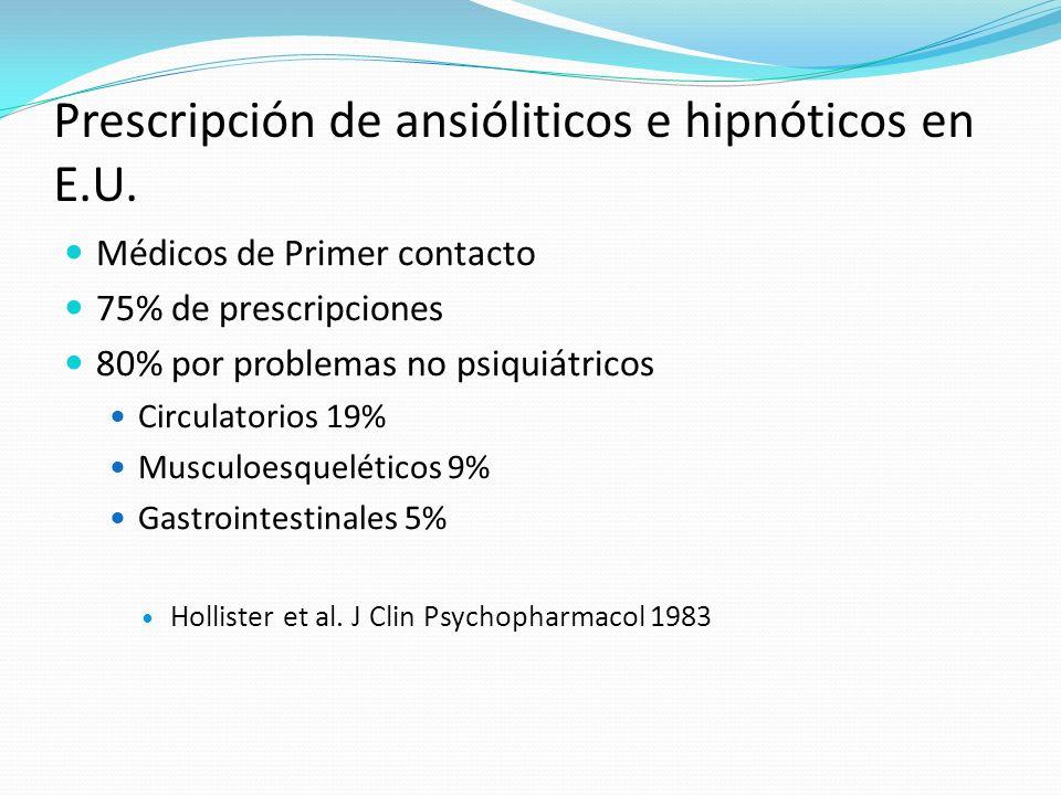 Prescripción de ansióliticos e hipnóticos en E.U.