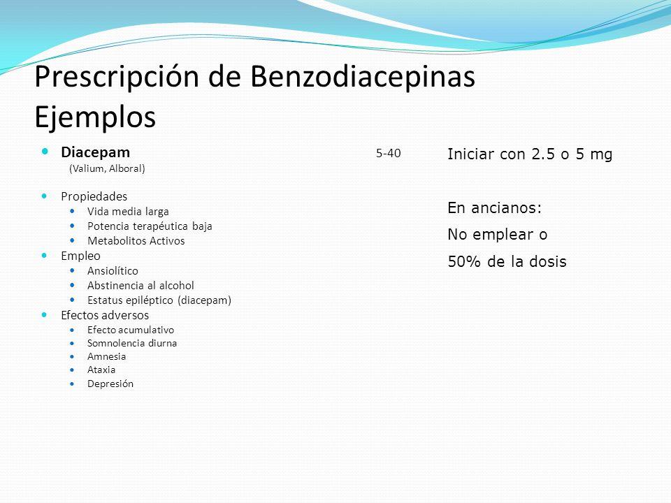 Prescripción de Benzodiacepinas Ejemplos